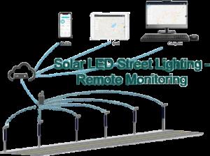remotw-monitoring1